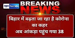 बिहार में बढ़ता जा रहा है कोरोना का कहर, 1 दिन में मिले 6 पॉजिटिव केस, अब आंकड़ा पहुंचा 38