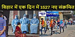 बिहार में कोरोना की स्थिति भयावह,  जुलाई के बाद पहली बार पटना में एक दिन 500 केस, प्रदेश में मिले 1527 नए संक्रमित