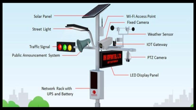 राजधानी पटना में अब लगेंगे स्मार्ट पोल, इन 19 तरह के काम में होगा इस्तेमाल
