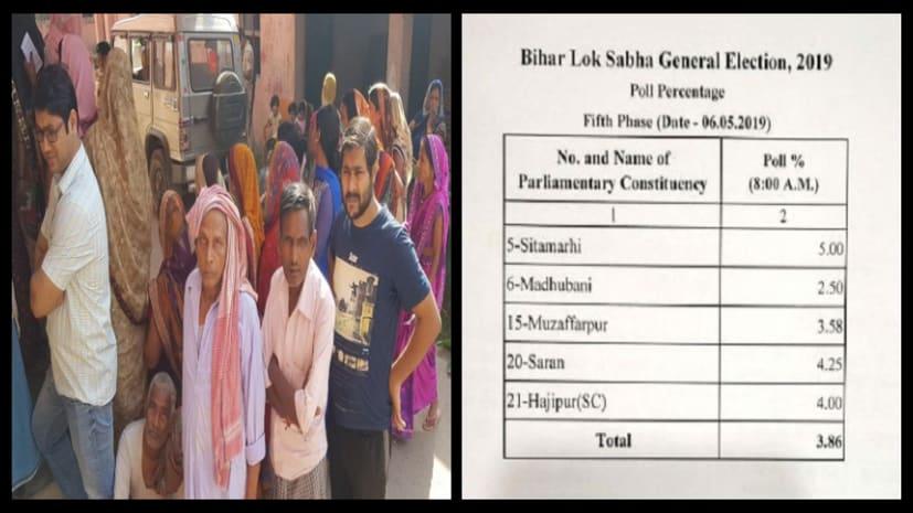 लोकसभा चुनाव : 7 राज्यों के 51 सीटों पर वोटिंग जारी, बिहार के 5 सीटों पर पहले घंटे में 3.86 फीसदी हुआ मतदान