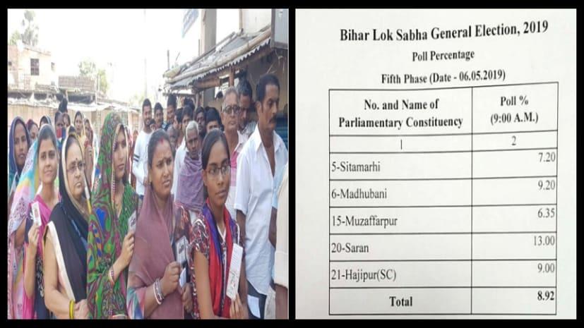 लोकसभा चुनाव : बिहार के 5 सीटों पर दो घंटे में 8.92 फीसदी मतदान, सारण में हो रही है बंपर वोटिंग