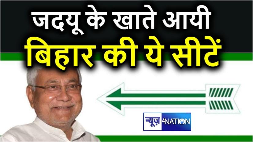 बीजेपी जेडीयू के बीच विधानसभा सीटों का हुआ बंटवारा, जानिए कौन सी सीट JDU के खाते में गई, पूरी लिस्ट देखिए..