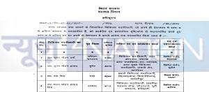 बिहार के 8 जिलों में नये सिविल सर्जन, स्वास्थ्य विभाग ने जारी की अधिसूचना
