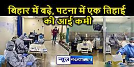 Bihar corona Update : बिहार में लगातार दूसरे दिन 6 हजार से अधिक मामले, पटना में आश्चर्चजनक रूप से मरीजों की संख्या में भारी कमी
