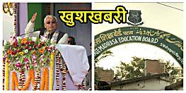बिहार के मदरसा शिक्षकों के लिए खुशखबरी, जल्द मिलेगा 7वें वेतन आयोग का लाभ