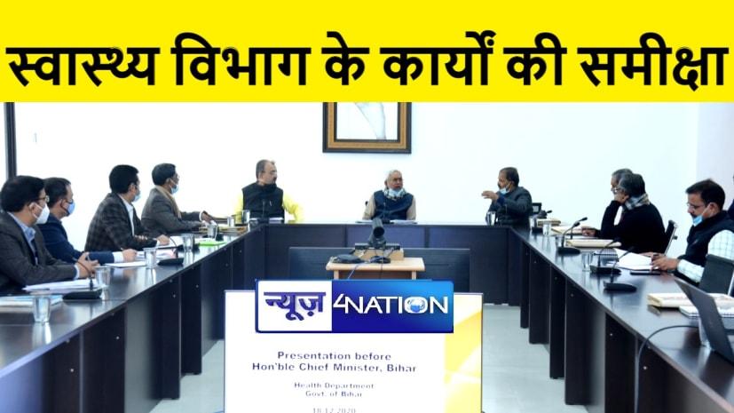 पल्स पोलियो की तर्ज पर होगा कोरोना वैक्सिनेशन का काम, मुख्यमंत्री नीतीश कुमार ने अधिकारियों को दिया निर्देश