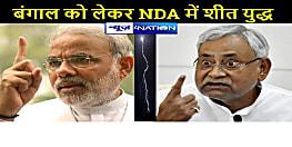 बंगाल चुनाव को लेकर भाजपा और जेडीयू में शीत-युद्ध