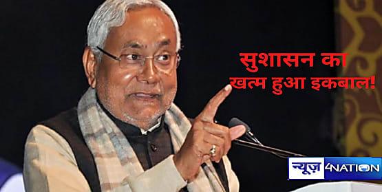CM नीतीश ने डबल 'C' से किया समझौता! क्राइम-करप्शन पर पर्दा डालने की होती है कोशिश, भ्रष्टाचारियों को बचाने का खुला खेल,पढ़ें...
