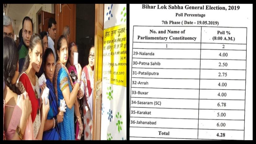 लोकसभा चुनाव : बिहार के 8 लोकसभा सीटों पर वोटिंग जारी, पहले घंटे में 4.28 फिसद मतदान