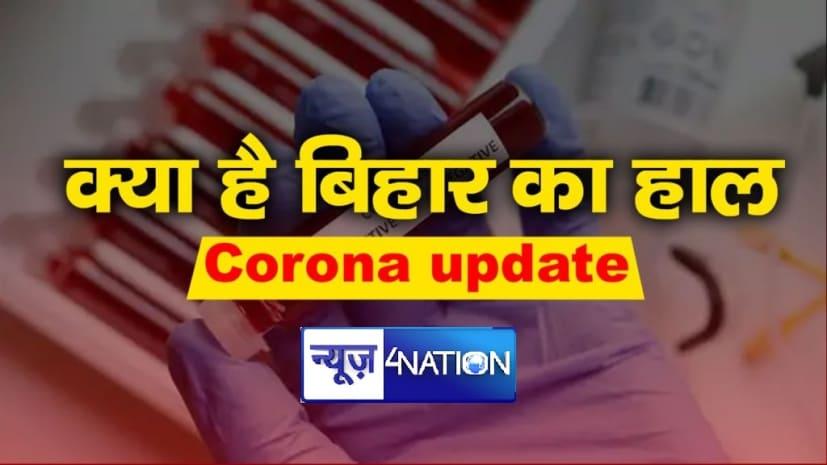 बिहार में सामने आये कोरोना के 2461 नए मामले, कुल एक्टिव मरीजों की संख्या 28,933