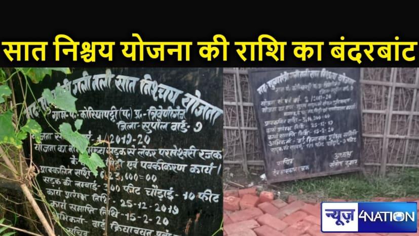 मुख्यमंत्री ने नाम पर चल रही योजना में भी बंदरबांट : बिना काम कराए ही कर ली लाखों रुपए की निकासी, गड़बड़ी सामने आई तो खानापूर्ति में जुटे अधिकारी