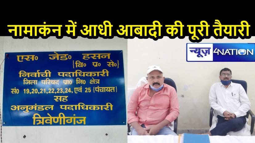 BIHAR NEWS: जिला परिषद को लेकर पांचवे दिन 7 अभ्यर्थियों ने किया नामांकन दाखिल, पुरूष से ज्यादा आधी आबादी ने दिखाई दिलचस्पी