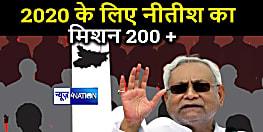 JDU जिलाध्यक्षों की मीटिंग में CM नीतीश का ऐलान, चिंता मत करिए 200 से अधिक सीटें जीतेंगे.....