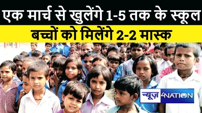 बिहार में क्लास 1-5 तक के स्कूल भी खुलेंगे, सरकार ने जारी की गाइडलाइंस, सरकारी स्कूल के बच्चों को मिलेंगे 2-2 मास्क