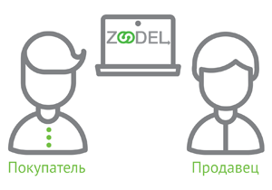 Buyers and Sellers register at Zoodel.com