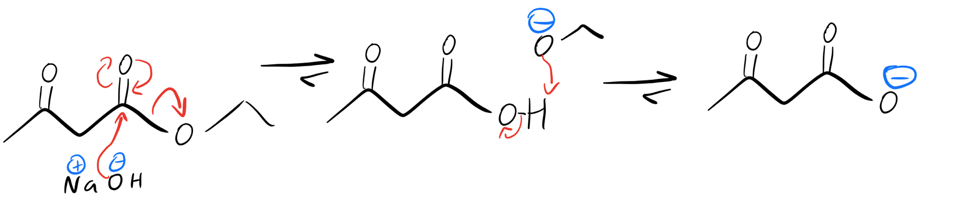 abridged saponification mechanism