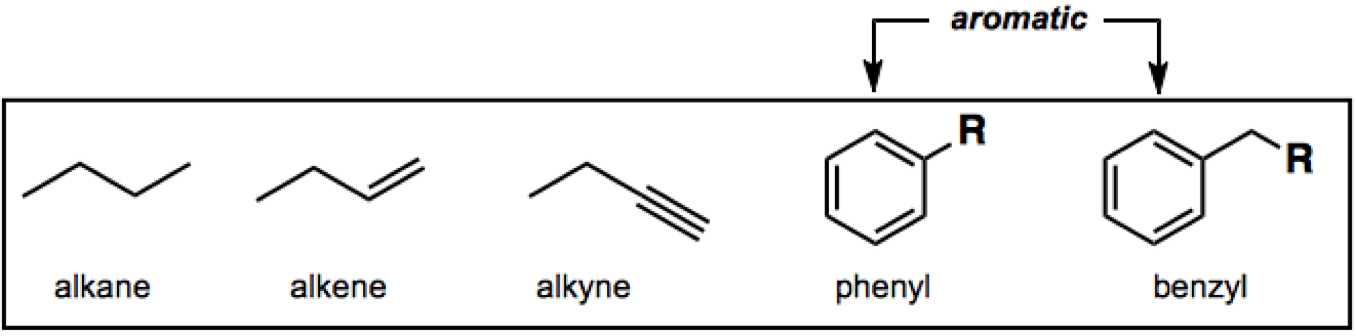 hydrocarbon-functional-groups