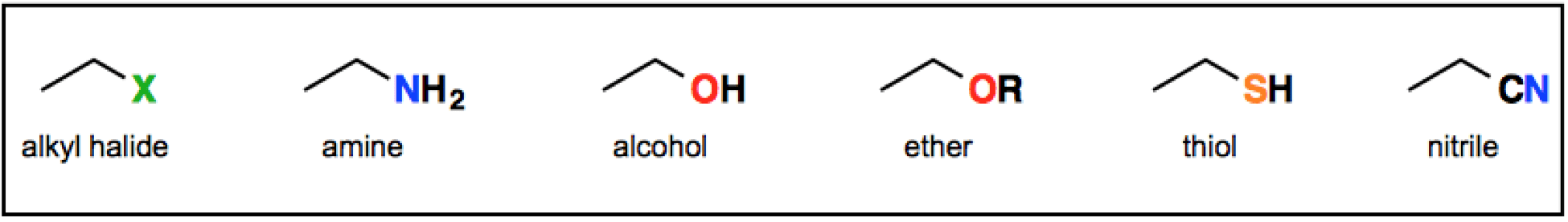 List of functional groups without carbonyls