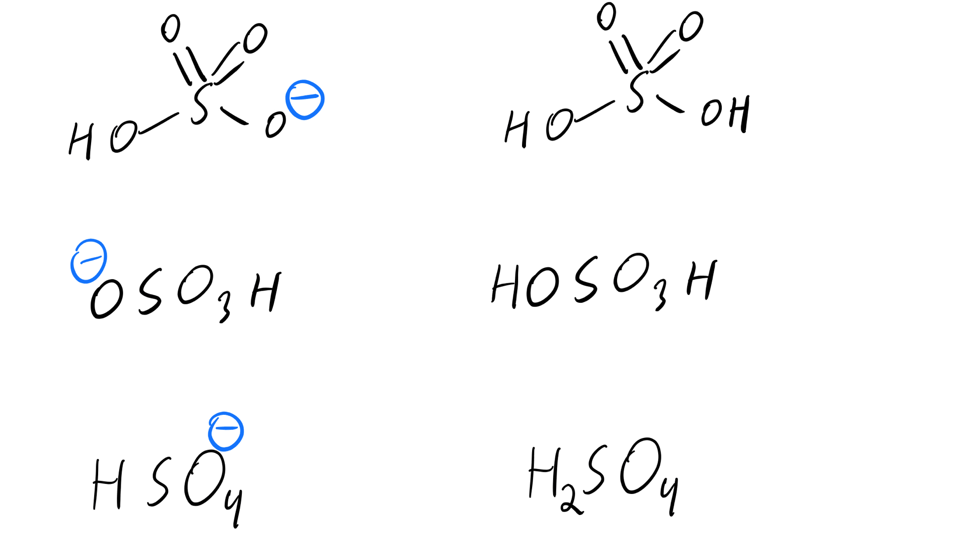 HSO4– Hydrogen sulfate structure