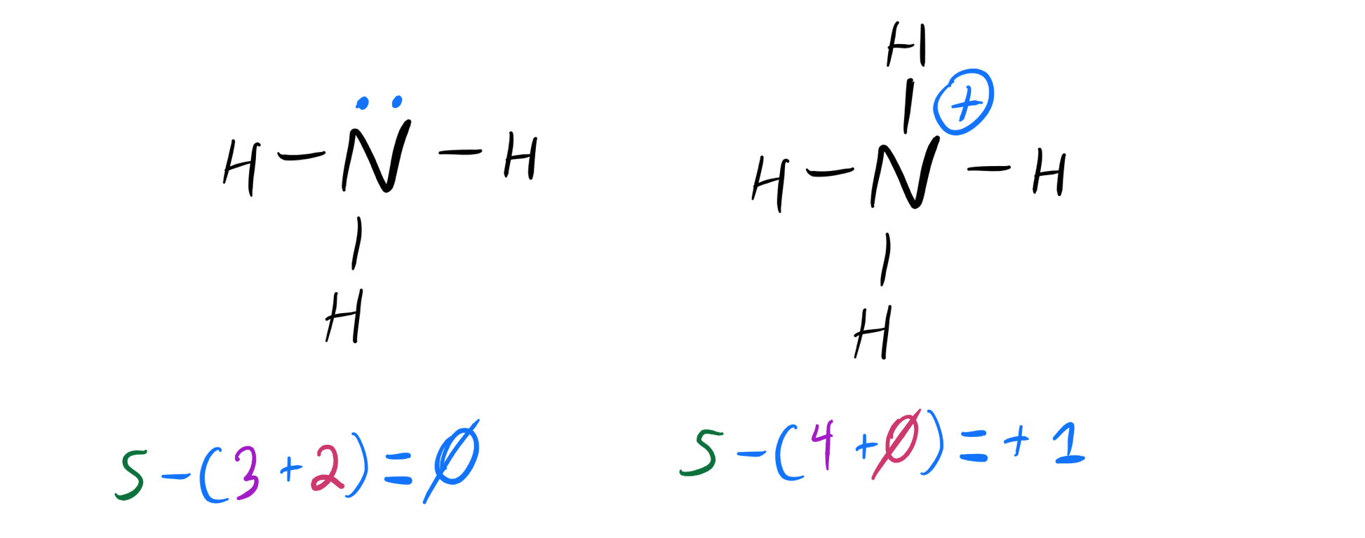 NH3 Ammonia Lewis structure