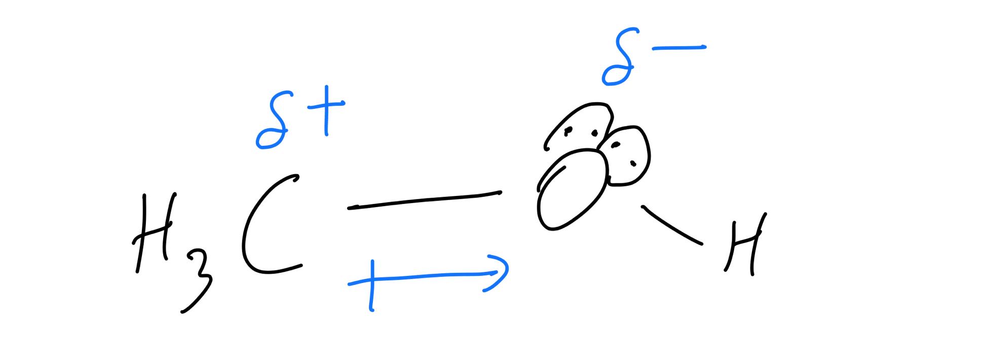 Methanol dipole