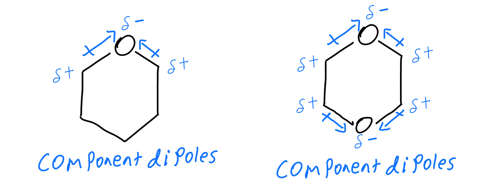Cyclic ethers dipoles