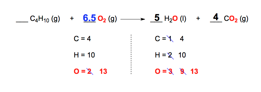 Balancing-oxygen-atoms