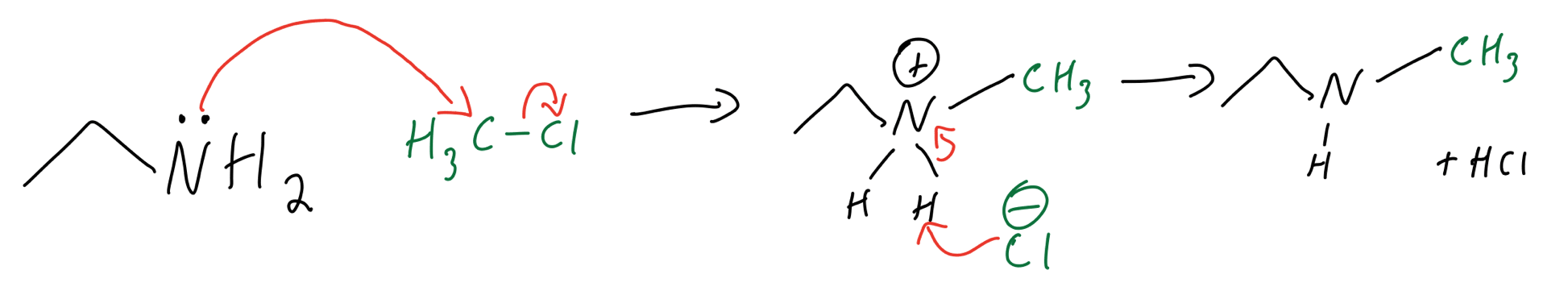 Ethylamine and chloromethane substitution reaction