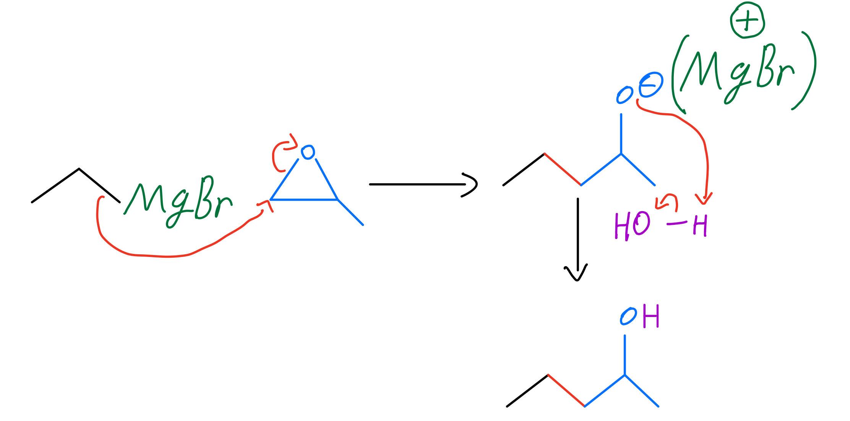 Grignard and epoxide