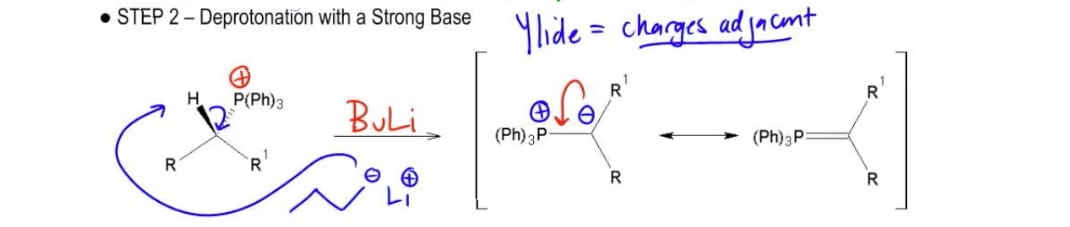 Deprotonation to form the ylide
