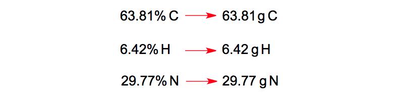 Percentage-mass