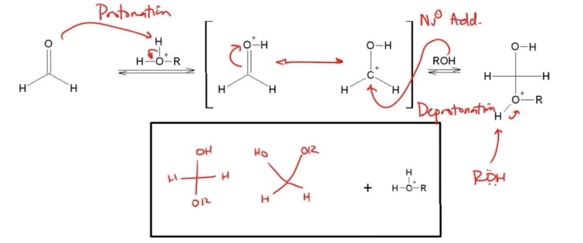 Hemiacetal mechanism