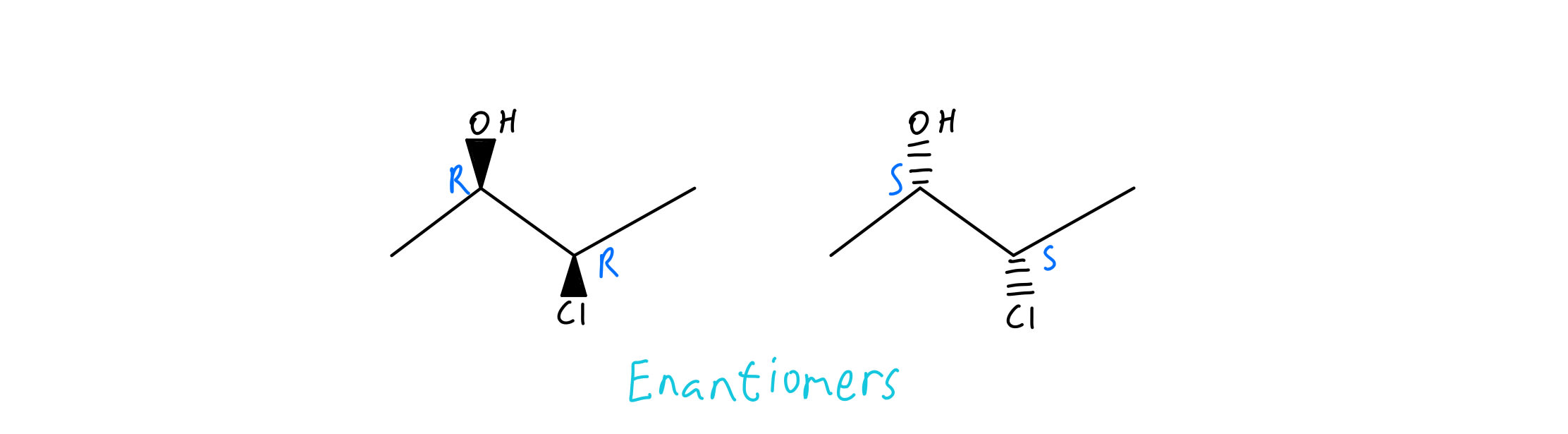 Enantiomers with two chiral centers