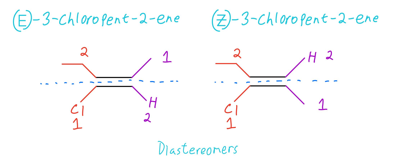 3-chloropentene
