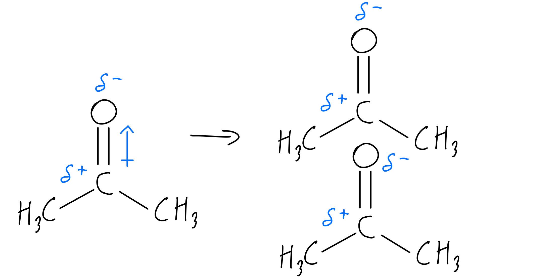 Acetone dipole-dipole