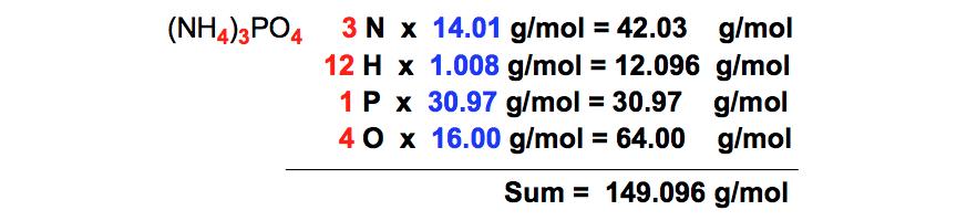 Molar Mass (Ammonium Phosphate)