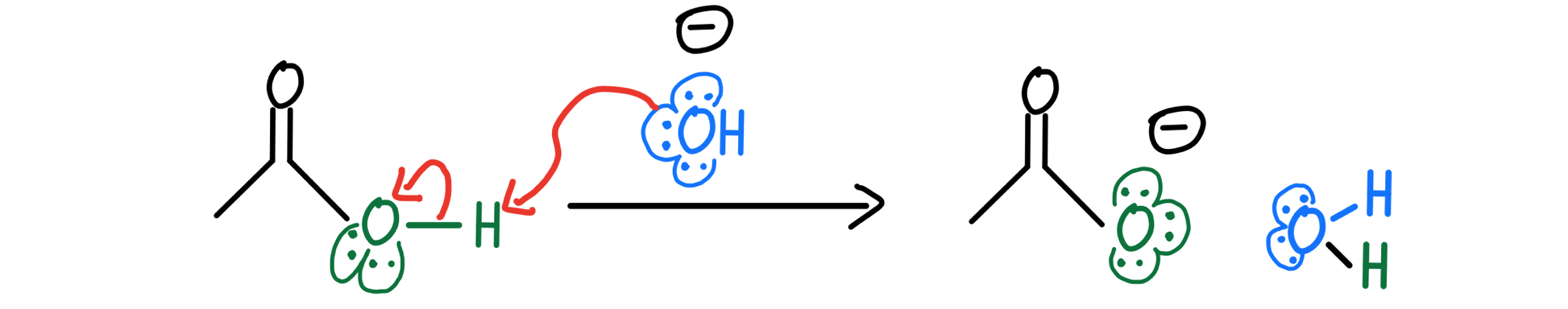 Bronsted acid-base reaction