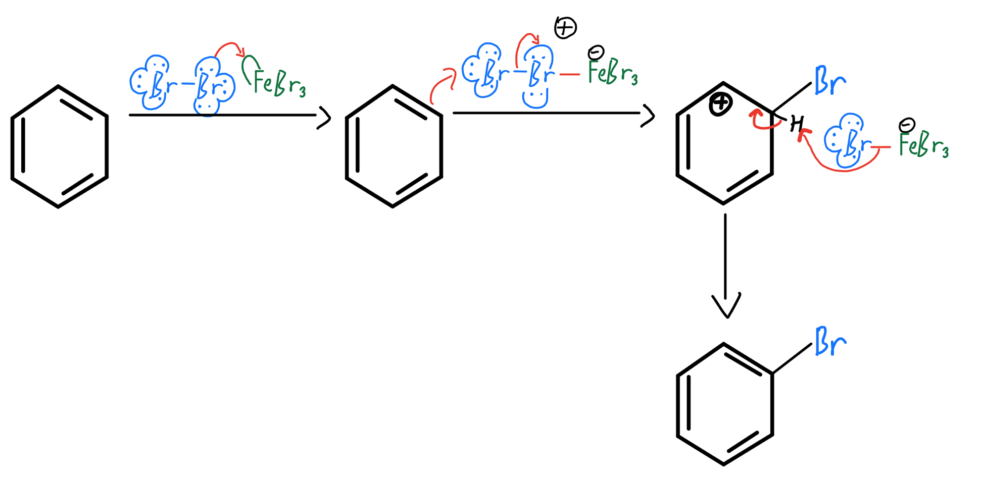 EAS halogenation using FeBr3