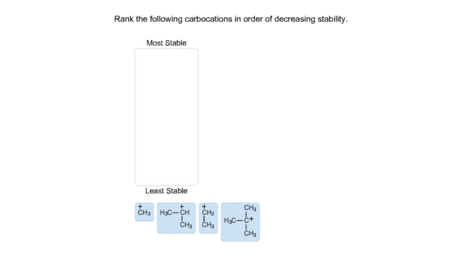 Rank the following carbocations in order of decreasing stability