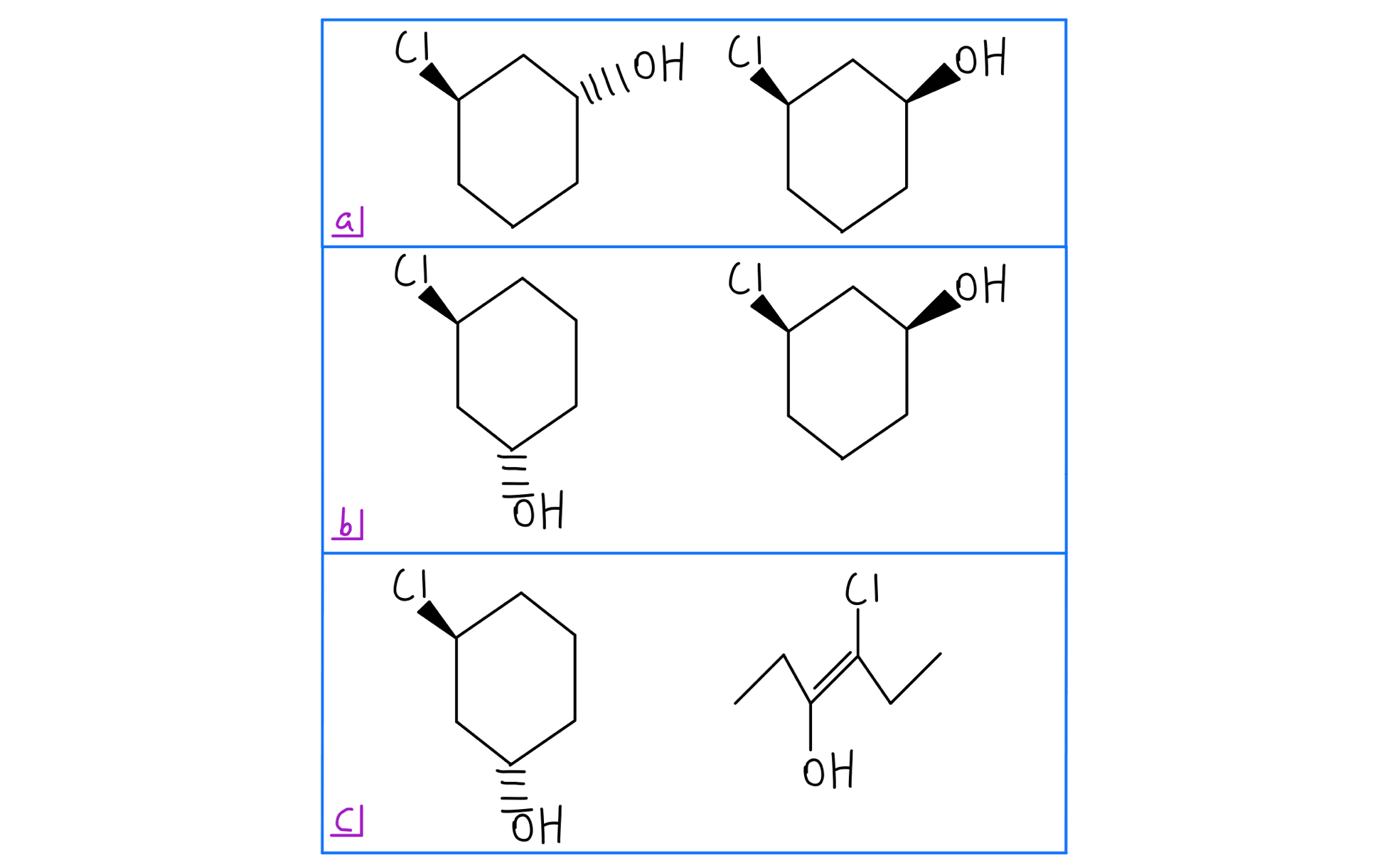 Stereoisomers vs constitutional isomers