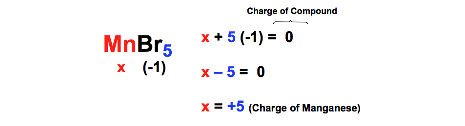 Transition-Metal-Charge