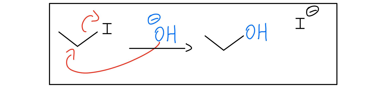 SN2-mechanism