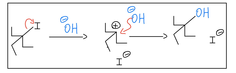 SN1-mechanism