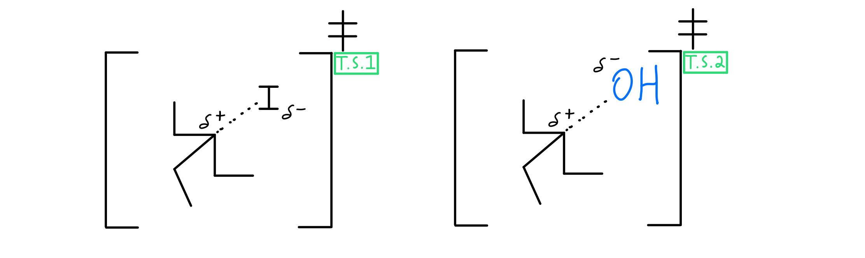 SN1-transition-states