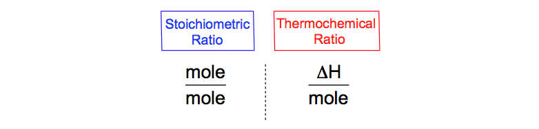 Stoichiometric-Thermochemical