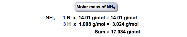 Calculating-Molar-Mass-NH3