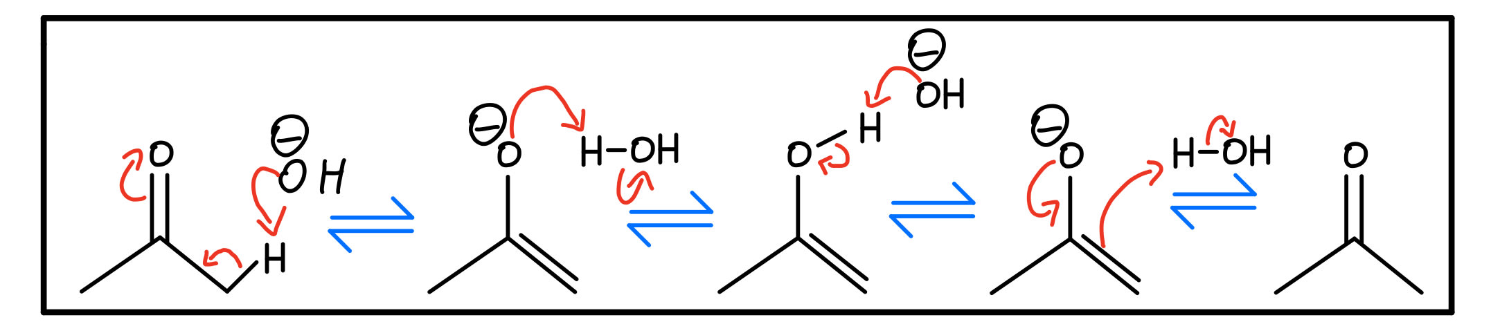 Base-catalyzed mechanism