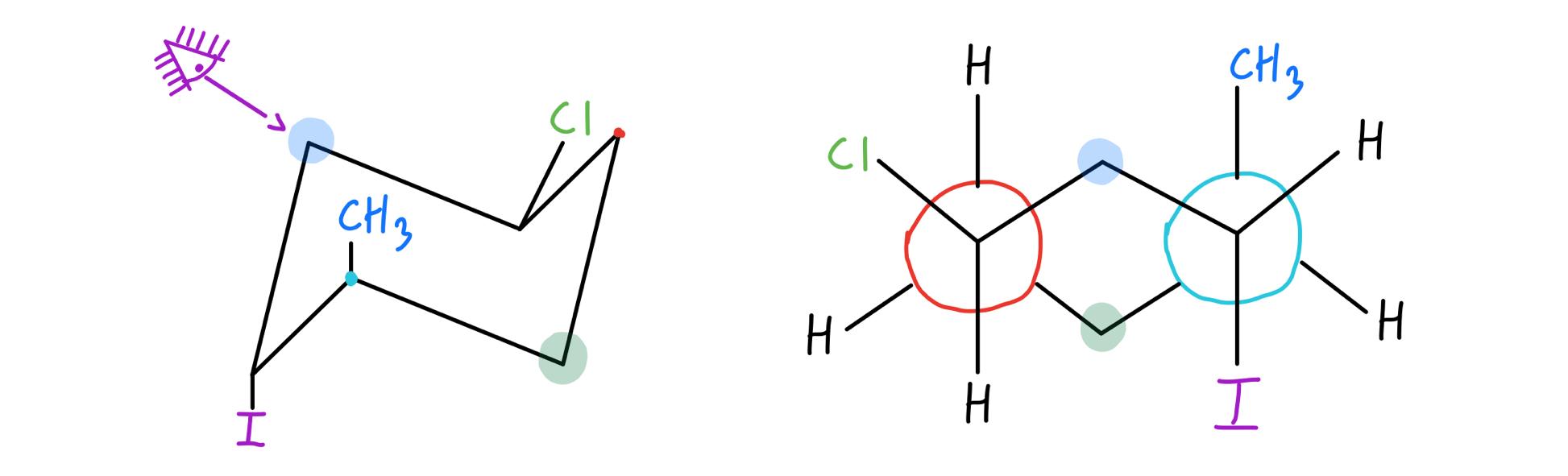 Cyclohexane Newman
