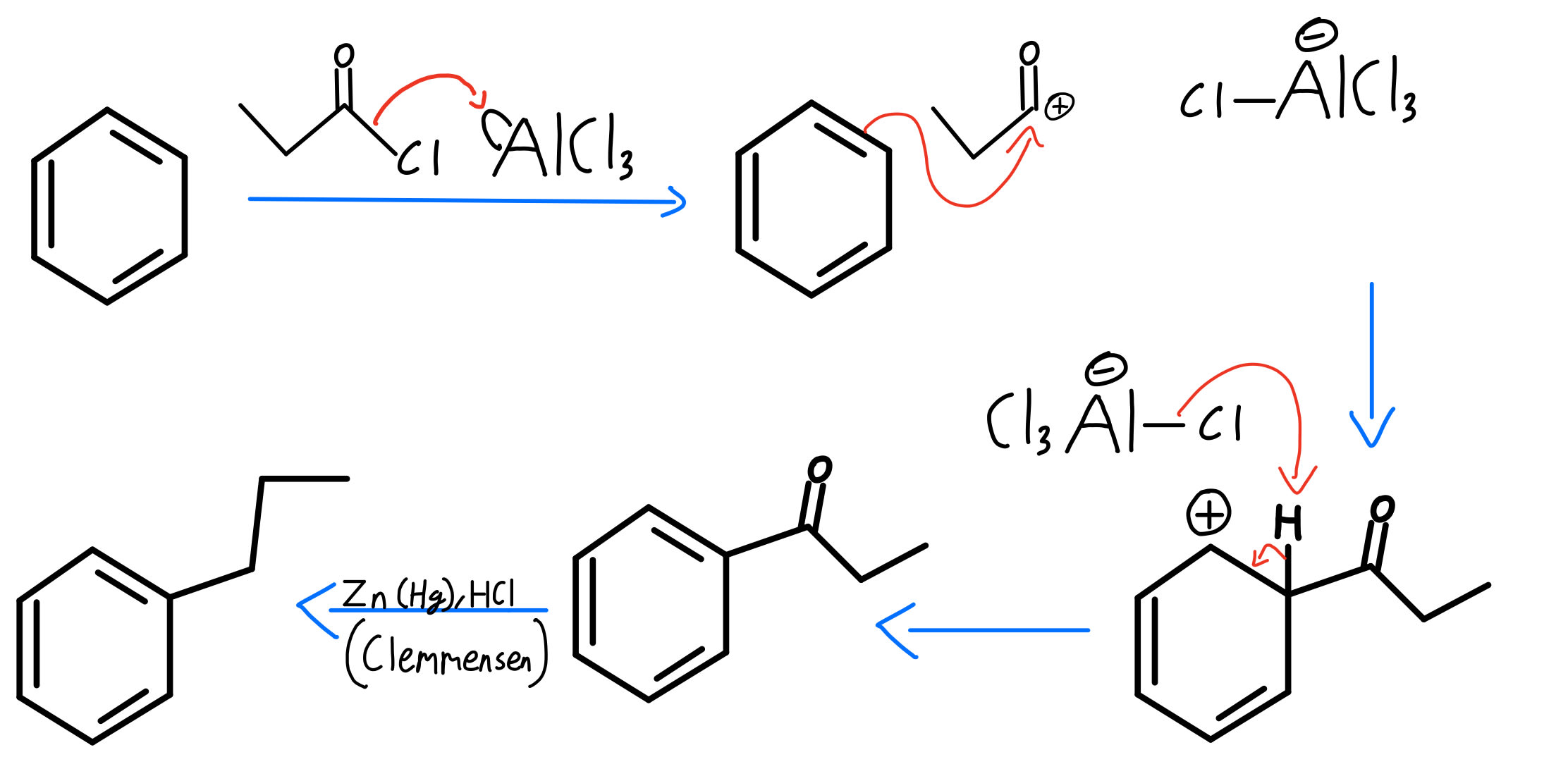 Friedel-Crafts acylation mechanism