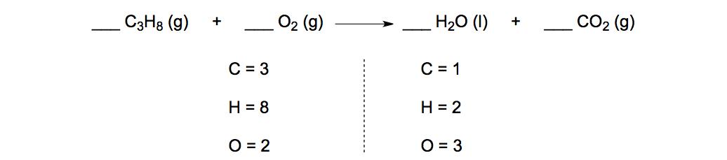 Algebraic-Balance